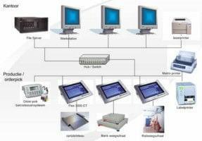 Sieci komputerowe - zbiór e-booków