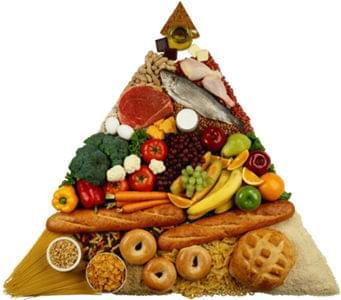 dieta zgodna z grupa krwi